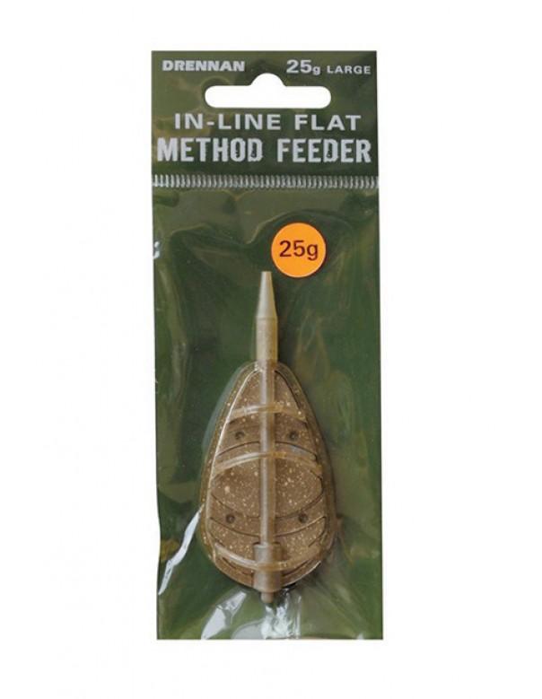 In-Line Flat Method Feeder